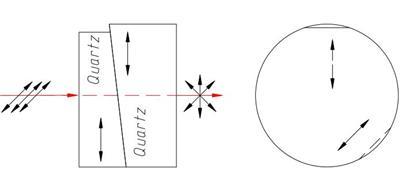 50x Photowiderstandskit abhängiger Lichtwiderstand LDR Pack U Zd